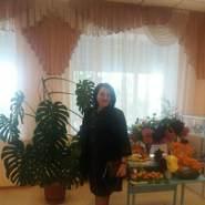 elenav963578's profile photo