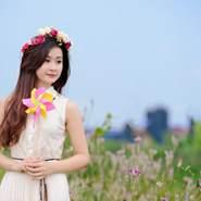 chuongn752521's profile photo