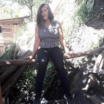 doraa971999_Distrito Capital De Bogota_Single_Female