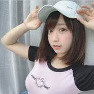 yohn172's profile photo