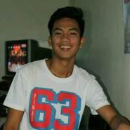 Cloiii's profile photo