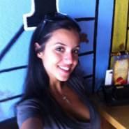 abid518133's profile photo