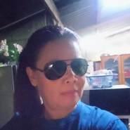 userqdaw819's profile photo