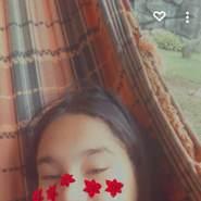 luisannaalvarez's profile photo