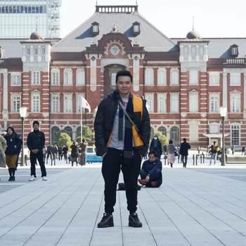 userqo852532_Fujian_Single_Male