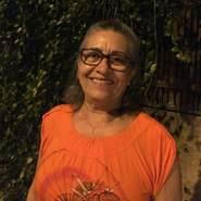 odetea399552's profile photo