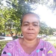 ciceraj243844's profile photo