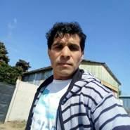 luiss329986's profile photo