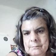 anas744658's profile photo