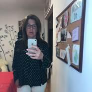 sandra236622's profile photo