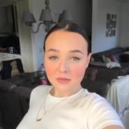 mara122316's profile photo