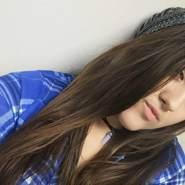 angel162087's profile photo