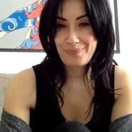 brigittem448203's profile photo