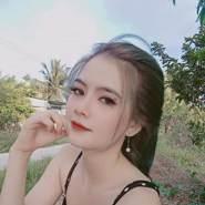 nguyet718614's profile photo