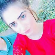 casnura970818's profile photo