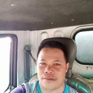 rolande224363's profile photo