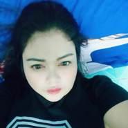 sukanyay628600's profile photo