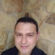 gruposits's profile photo