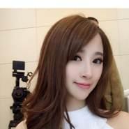 annal38's profile photo