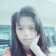 kiezas's profile photo