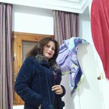 patriciaa672195_Andalucia_Single_Female