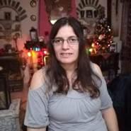 vasilikis33766's profile photo