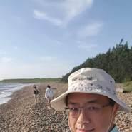 sungm52's profile photo