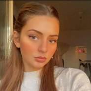 kggigigk's profile photo