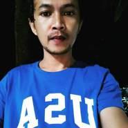 edyoshed's profile photo