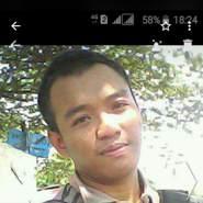 abdulr2842's profile photo