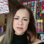 dnegric's profile photo