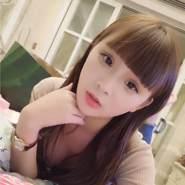 userdg94's profile photo
