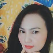nanat81's profile photo
