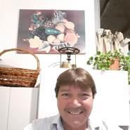 josep618085's profile photo