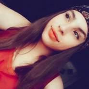 raniar950682's profile photo