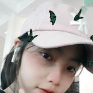 nguyenp440021's profile photo