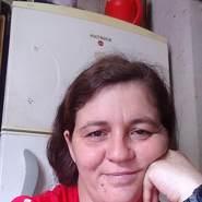 noemis289762's profile photo