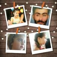 mmrezaa's profile photo