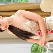 renuka856944's profile photo