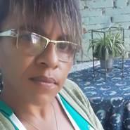adrianae728308's profile photo