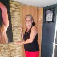 silviar28830's profile photo