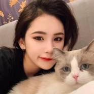 monica80891's profile photo
