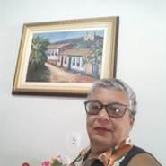 zuleicag912673's profile photo