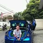 sigit759859's profile photo