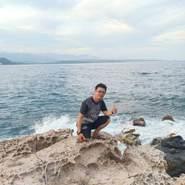 guino21's profile photo