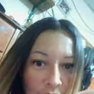 marianacarolina94113's profile photo