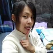 zhaol82's profile photo