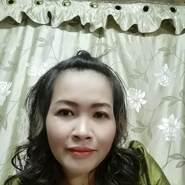 userfucz60174's profile photo