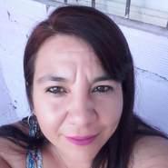 marianam906649's profile photo