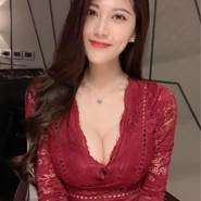 zhangi354382's profile photo